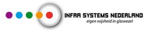 Intrasystems bv